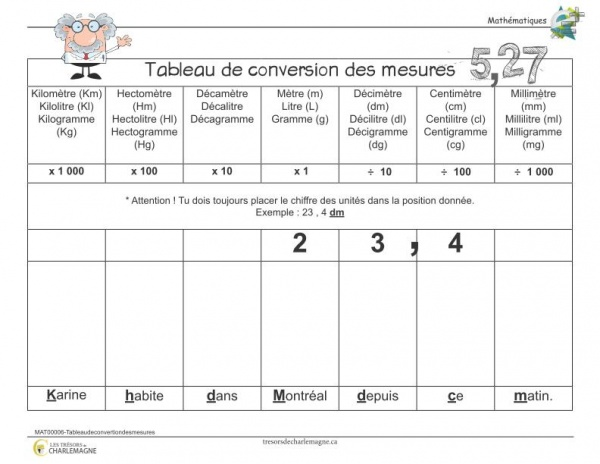mat00006-tableaudeconvertiondesmesures-jpg1