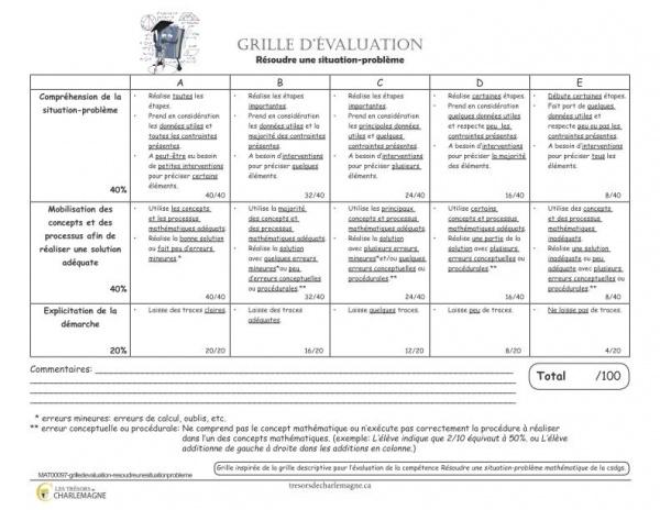 Grille d'évaluation - Résoudre une situation-problème - gratuité
